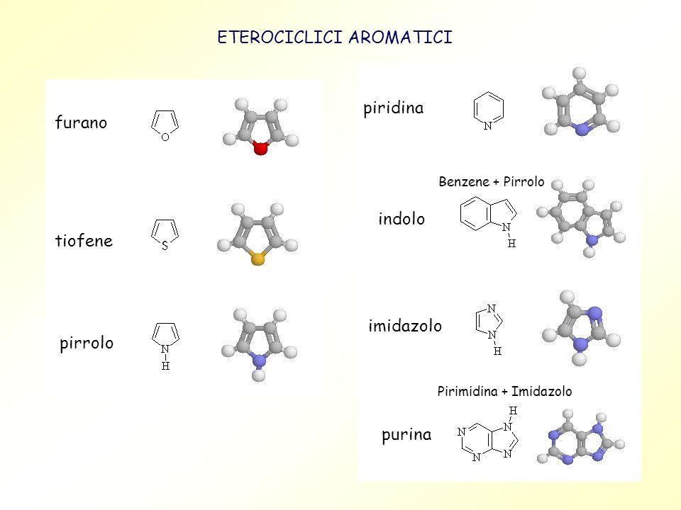 ETEROCICLICI AROMATICI furano tiofene pirrolo piridina indolo imidazolo purina Benzene + Pirrolo Pirimidina + Imidazolo