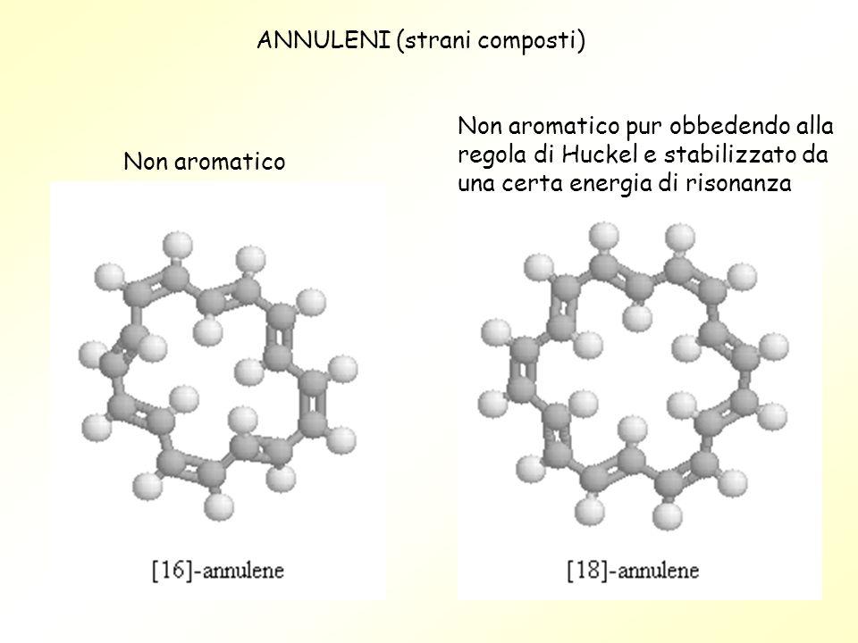 ANNULENI (strani composti) Non aromatico Non aromatico pur obbedendo alla regola di Huckel e stabilizzato da una certa energia di risonanza