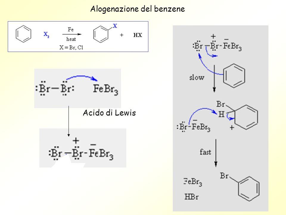 Alogenazione del benzene Acido di Lewis