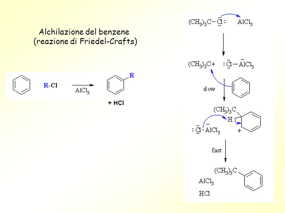 Alchilazione del benzene (reazione di Friedel-Crafts) + HCl
