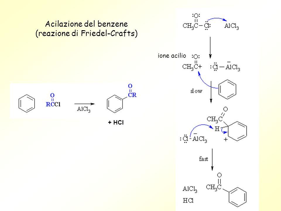 Acilazione del benzene (reazione di Friedel-Crafts) ione acilio + HCl