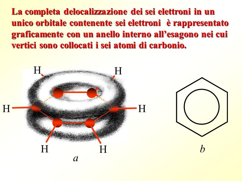 H HH H H H a b La completa delocalizzazione dei sei elettroni in un unico orbitale contenente sei elettroni è rappresentato graficamente con un anello