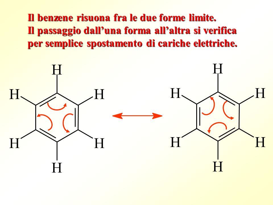 H H H H H H H H H H H H Il benzene risuona fra le due forme limite. Il passaggio dalluna forma allaltra si verifica per semplice spostamento di carich