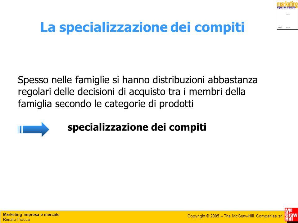 Marketing impresa e mercato Renato Fiocca Copyright © 2005 – The McGraw-Hill Companies srl La specializzazione dei compiti Spesso nelle famiglie si ha