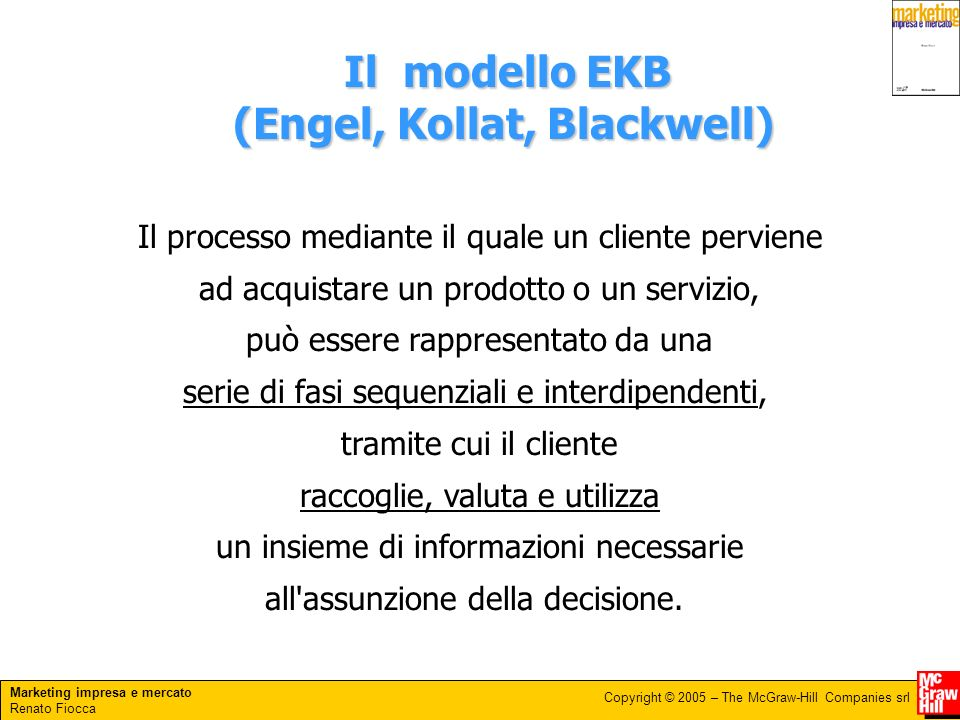 Marketing impresa e mercato Renato Fiocca Copyright © 2005 – The McGraw-Hill Companies srl Il processo mediante il quale un cliente perviene ad acquis