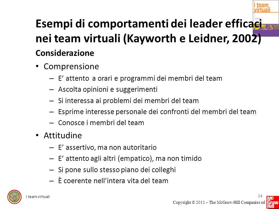 I team virtuali Copyright © 2011 – The McGraw-Hill Companies srl Esempi di comportamenti dei leader efficaci nei team virtuali (Kayworth e Leidner, 20