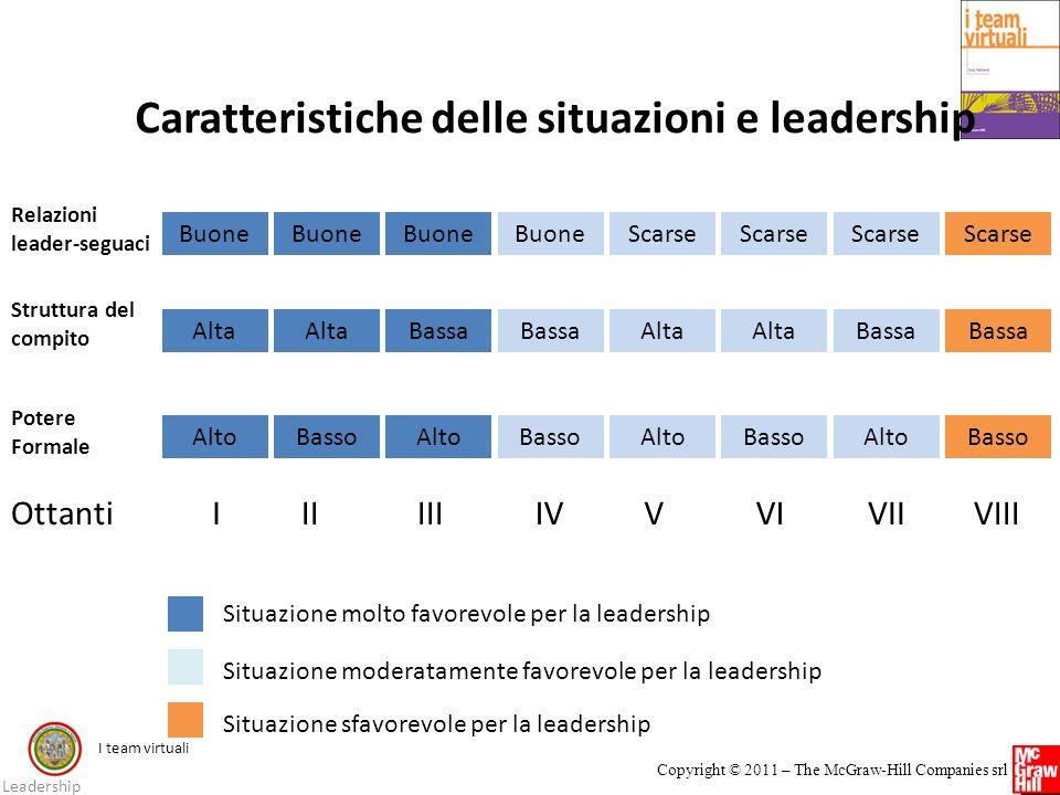 I team virtuali Copyright © 2011 – The McGraw-Hill Companies srl Leadership Caratteristiche delle situazioni e leadership Buone Scarse Alta Bassa Alta
