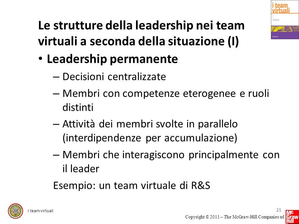 I team virtuali Copyright © 2011 – The McGraw-Hill Companies srl Le strutture della leadership nei team virtuali a seconda della situazione (I) Leader