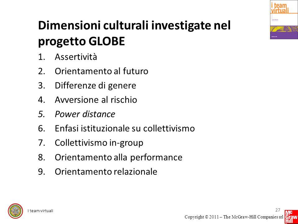 I team virtuali Copyright © 2011 – The McGraw-Hill Companies srl Dimensioni culturali investigate nel progetto GLOBE 1.Assertività 2.Orientamento al f