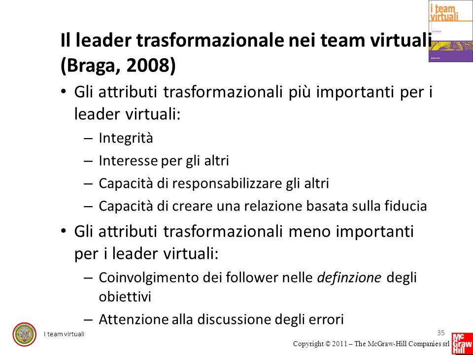 I team virtuali Copyright © 2011 – The McGraw-Hill Companies srl Il leader trasformazionale nei team virtuali (Braga, 2008) Gli attributi trasformazio