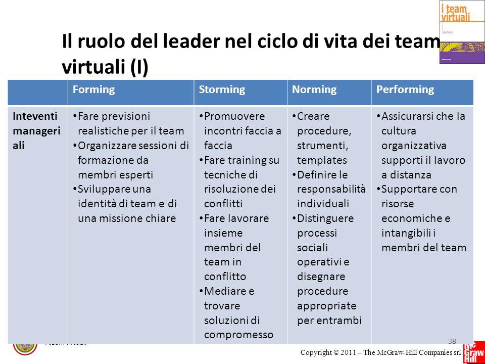 I team virtuali Copyright © 2011 – The McGraw-Hill Companies srl Il ruolo del leader nel ciclo di vita dei team virtuali (I) FormingStormingNormingPer