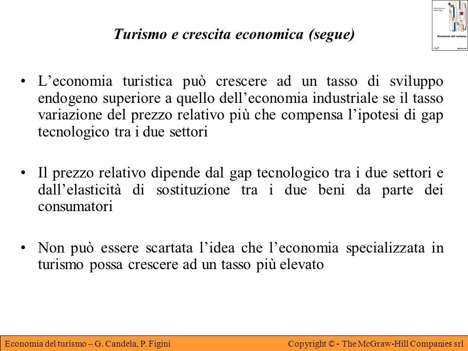 Economia del turismo – G. Candela, P. FiginiCopyright © - The McGraw-Hill Companies srl Turismo e crescita economica (segue) Leconomia turistica può c
