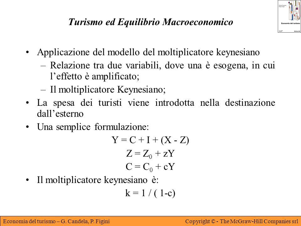 Economia del turismo – G. Candela, P. FiginiCopyright © - The McGraw-Hill Companies srl Turismo ed Equilibrio Macroeconomico Applicazione del modello
