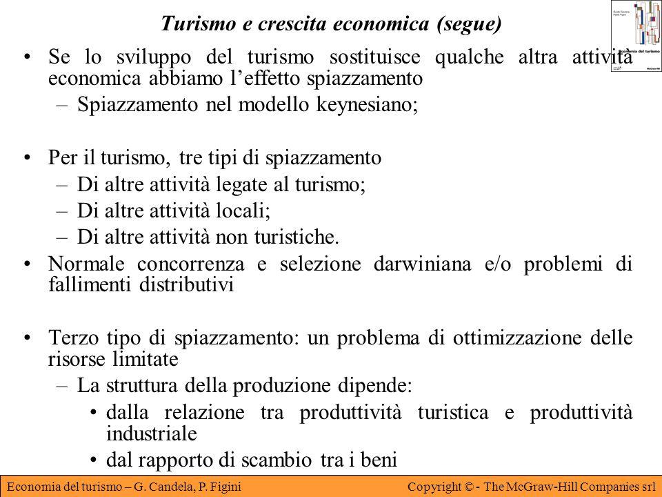 Economia del turismo – G. Candela, P. FiginiCopyright © - The McGraw-Hill Companies srl Turismo e crescita economica (segue) Se lo sviluppo del turism