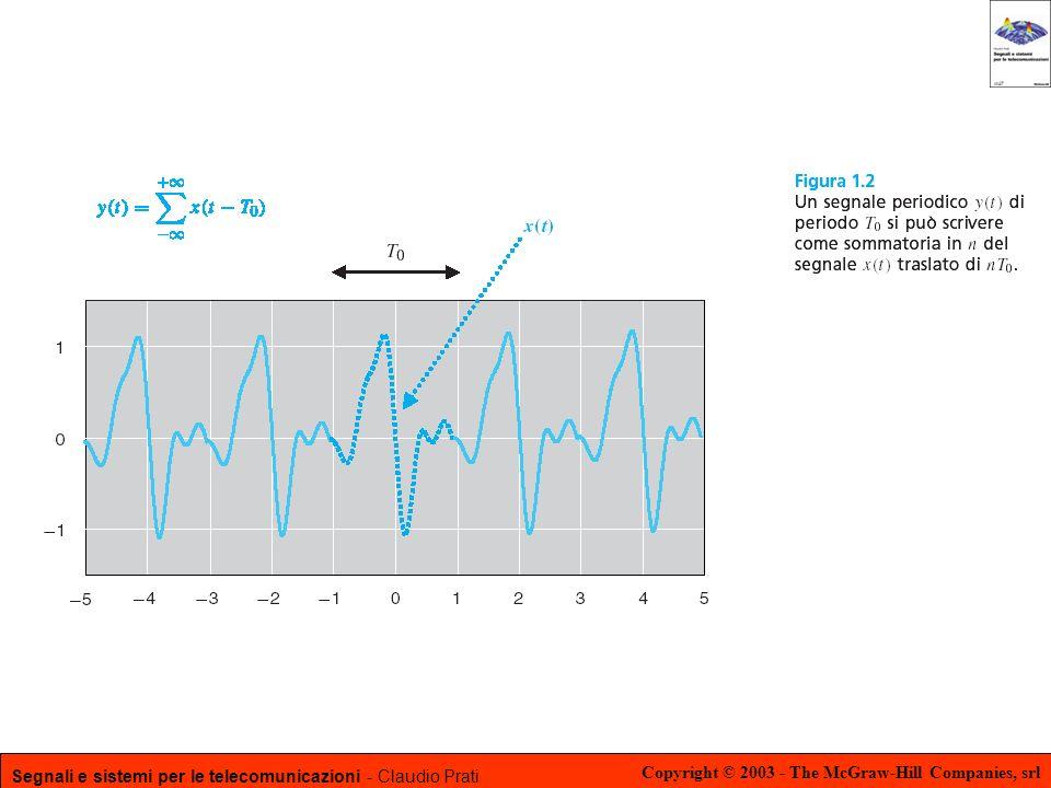 Segnali e sistemi per le telecomunicazioni - Claudio Prati Copyright © 2003 - The McGraw-Hill Companies, srl