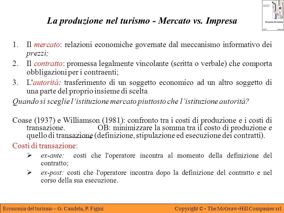 Economia del turismo – G. Candela, P. FiginiCopyright © - The McGraw-Hill Companies srl La produzione nel turismo - Mercato vs. Impresa 1.Il mercato: