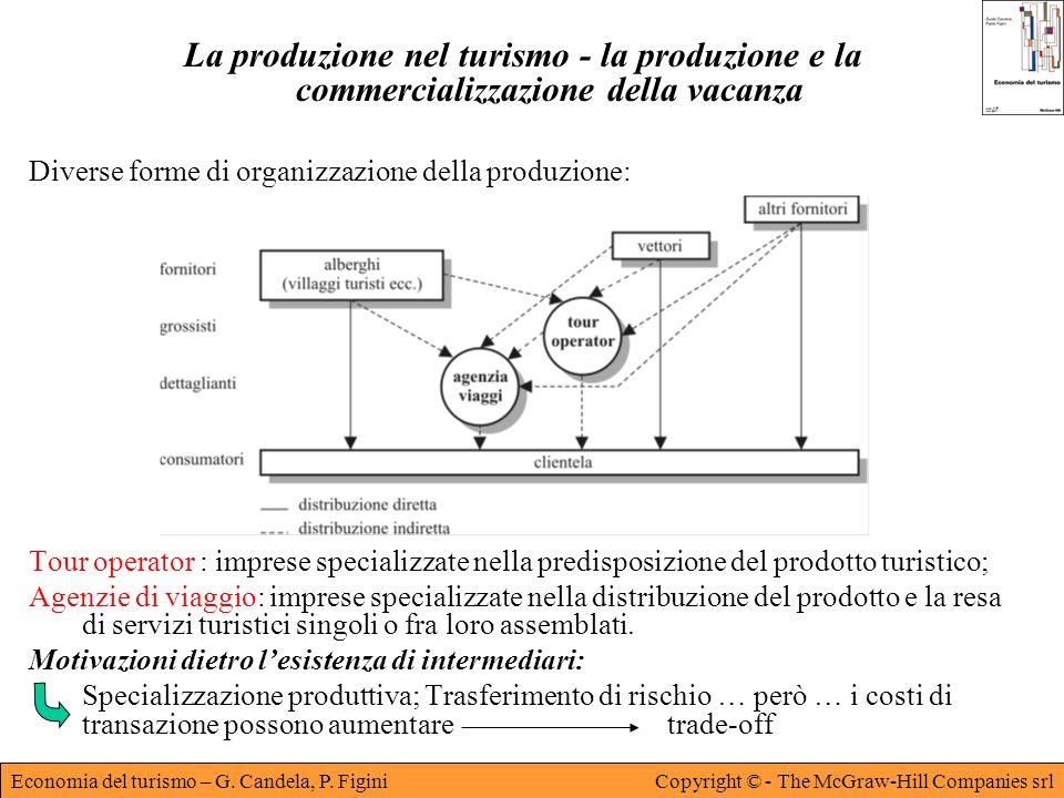 Economia del turismo – G. Candela, P. FiginiCopyright © - The McGraw-Hill Companies srl La produzione nel turismo - la produzione e la commercializzaz