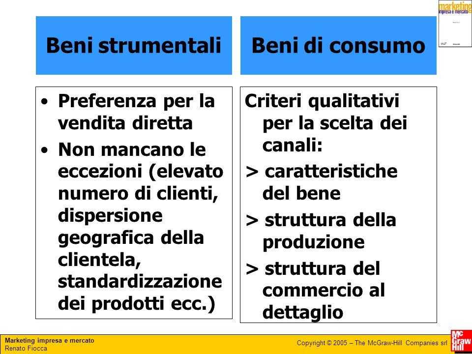 Marketing impresa e mercato Renato Fiocca Copyright © 2005 – The McGraw-Hill Companies srl Beni strumentali Preferenza per la vendita diretta Non manc