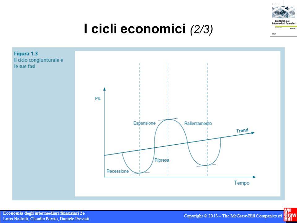 Economia degli intermediari finanziari 2e Loris Nadotti, Claudio Porzio, Daniele Previati Copyright © 2013 – The McGraw-Hill Companies srl I cicli eco
