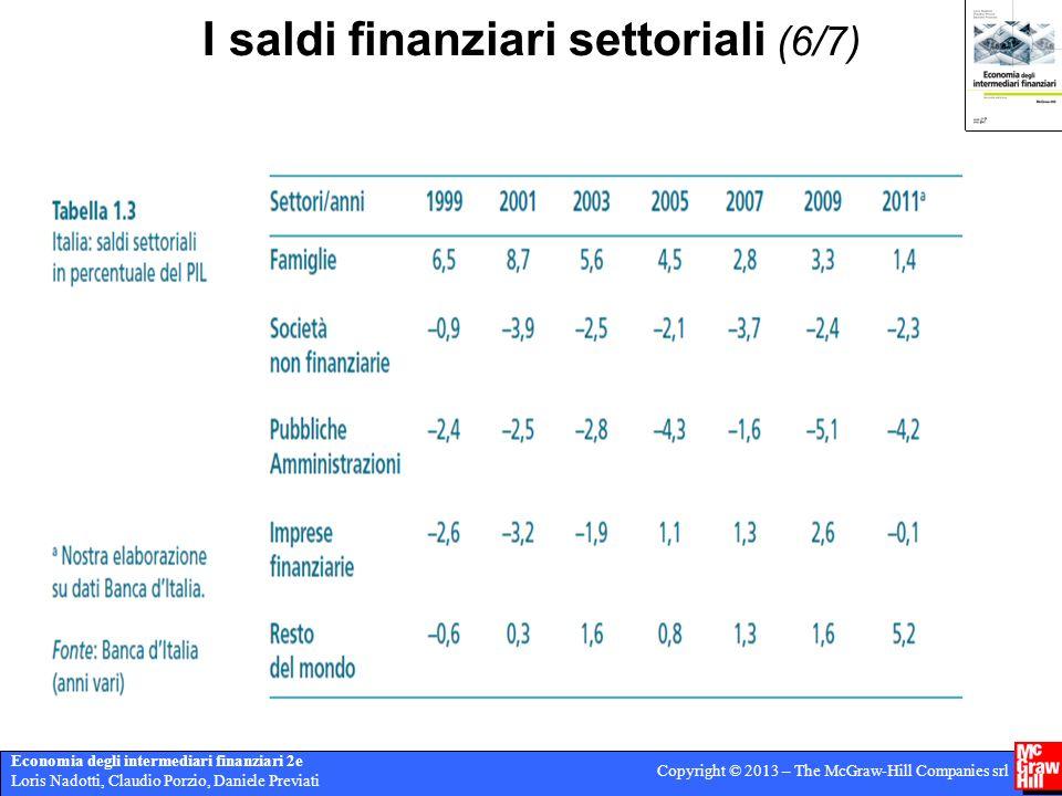Economia degli intermediari finanziari 2e Loris Nadotti, Claudio Porzio, Daniele Previati Copyright © 2013 – The McGraw-Hill Companies srl I saldi fin