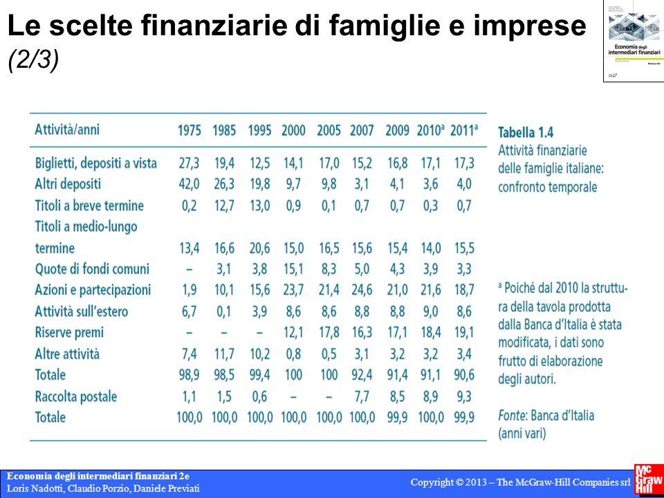 Economia degli intermediari finanziari 2e Loris Nadotti, Claudio Porzio, Daniele Previati Copyright © 2013 – The McGraw-Hill Companies srl Le scelte f