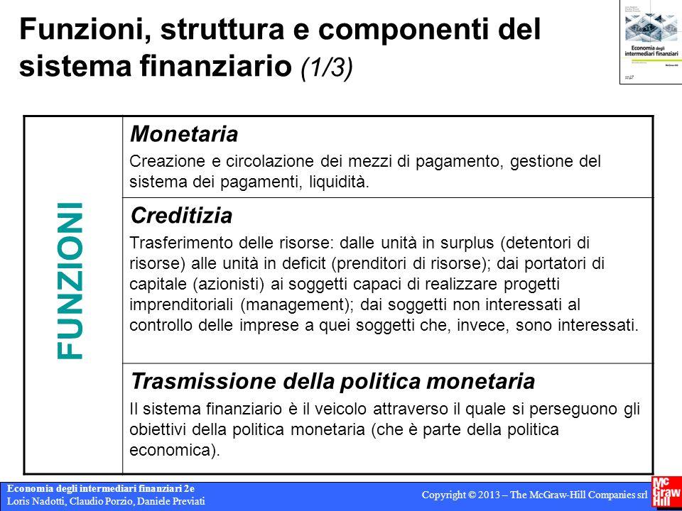 Economia degli intermediari finanziari 2e Loris Nadotti, Claudio Porzio, Daniele Previati Copyright © 2013 – The McGraw-Hill Companies srl Funzioni, s