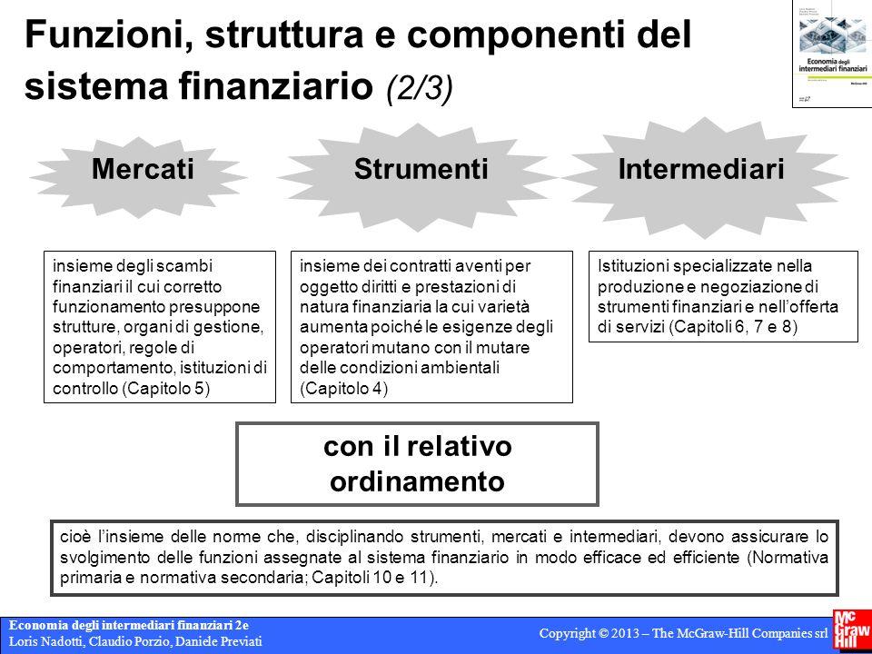 Economia degli intermediari finanziari 2e Loris Nadotti, Claudio Porzio, Daniele Previati Copyright © 2013 – The McGraw-Hill Companies srl Mercati Str