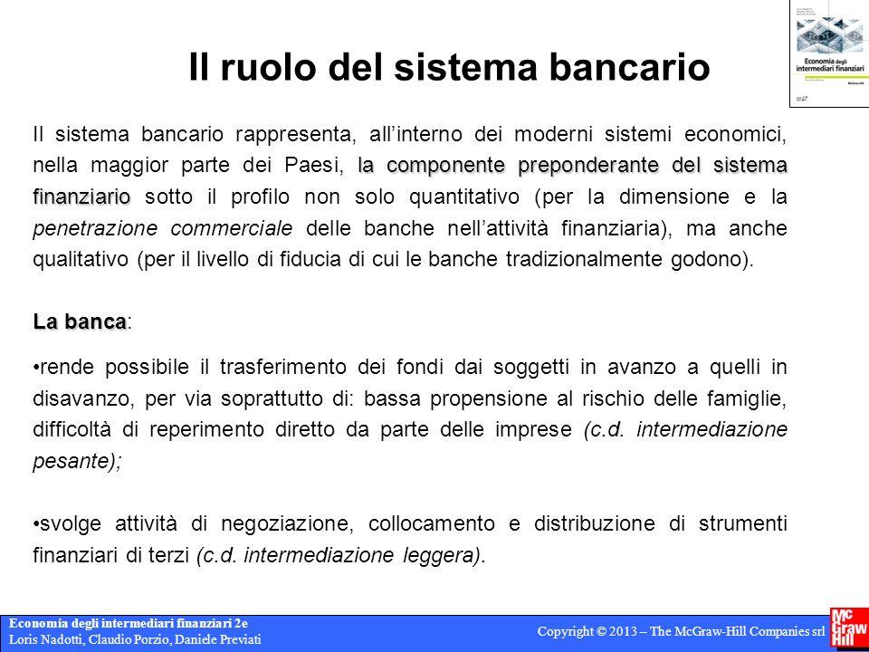 Economia degli intermediari finanziari 2e Loris Nadotti, Claudio Porzio, Daniele Previati Copyright © 2013 – The McGraw-Hill Companies srl Il ruolo de