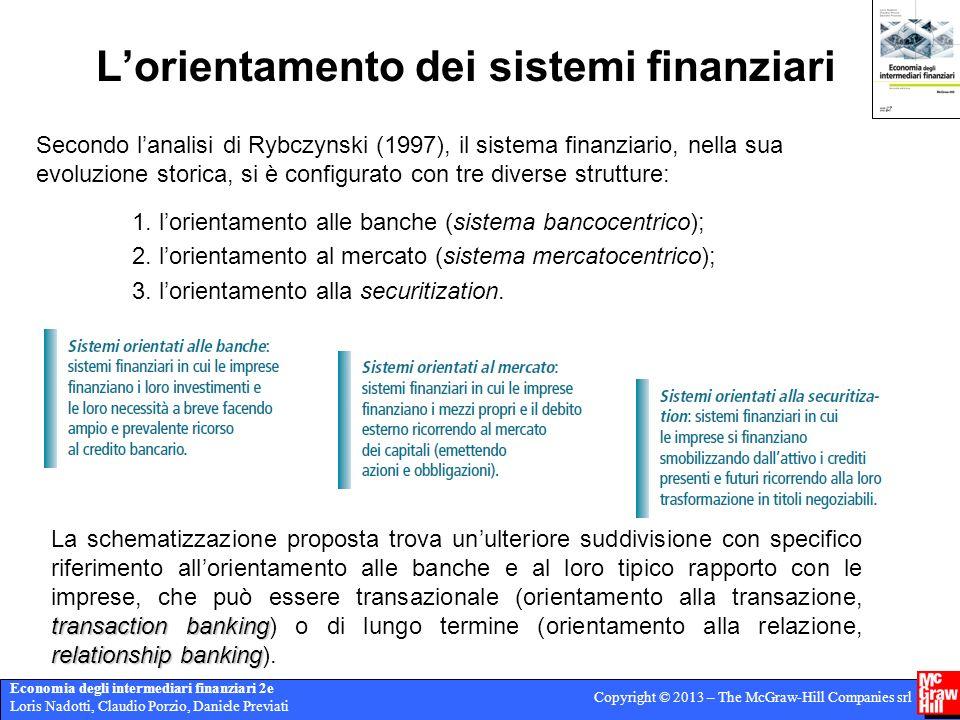 Economia degli intermediari finanziari 2e Loris Nadotti, Claudio Porzio, Daniele Previati Copyright © 2013 – The McGraw-Hill Companies srl Lorientamen