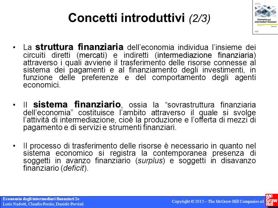 Economia degli intermediari finanziari 2e Loris Nadotti, Claudio Porzio, Daniele Previati Copyright © 2013 – The McGraw-Hill Companies srl Concetti in