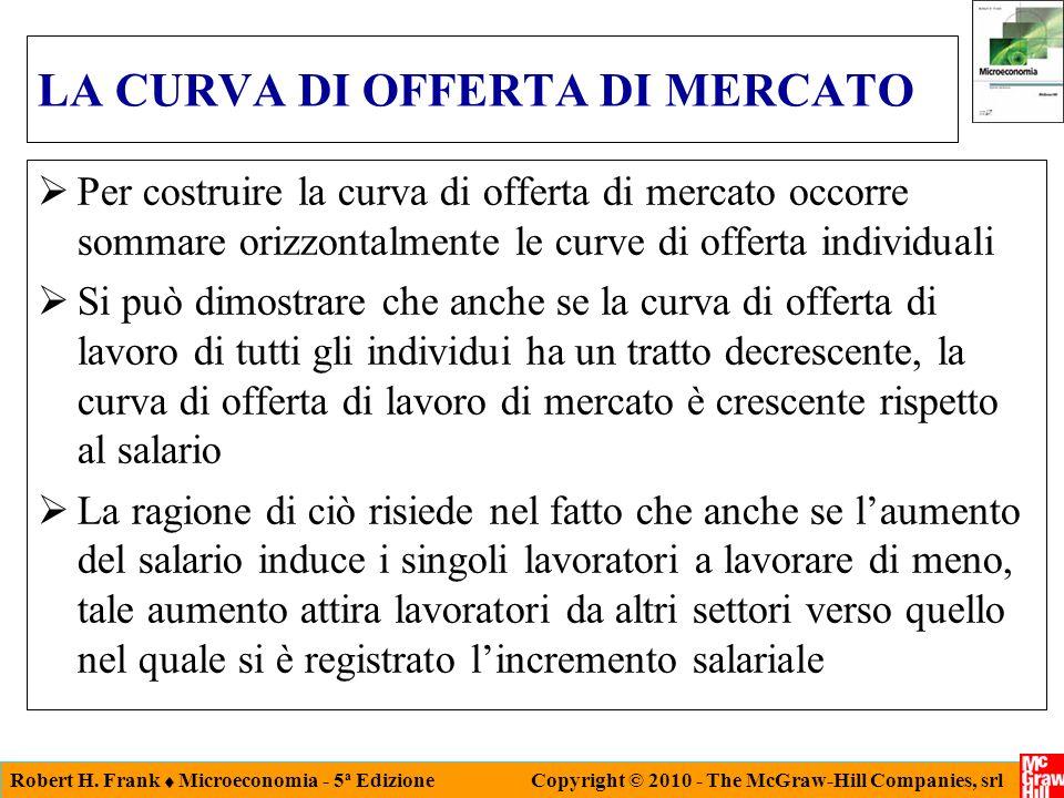 Robert H. Frank Microeconomia - 5 a Edizione Copyright © 2010 - The McGraw-Hill Companies, srl LA CURVA DI OFFERTA DI MERCATO Per costruire la curva d
