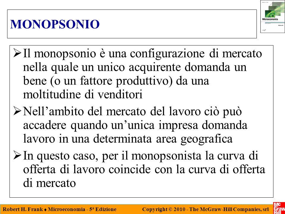 Robert H. Frank Microeconomia - 5 a Edizione Copyright © 2010 - The McGraw-Hill Companies, srl MONOPSONIO Il monopsonio è una configurazione di mercat