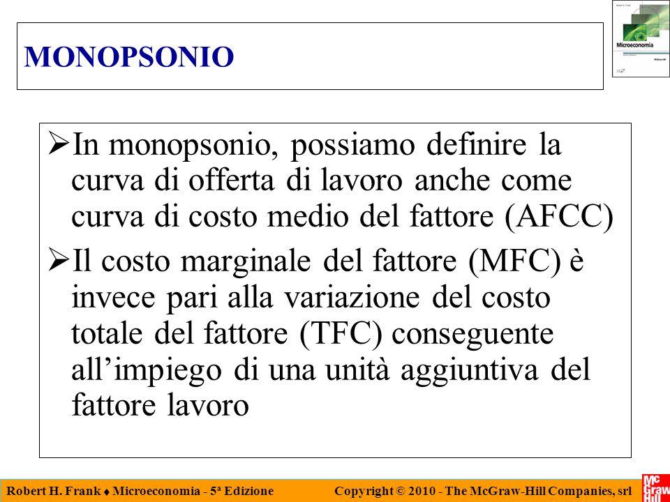 Robert H. Frank Microeconomia - 5 a Edizione Copyright © 2010 - The McGraw-Hill Companies, srl MONOPSONIO In monopsonio, possiamo definire la curva di
