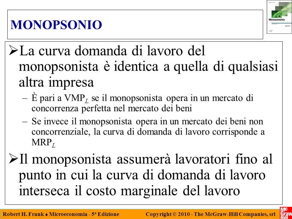 Robert H. Frank Microeconomia - 5 a Edizione Copyright © 2010 - The McGraw-Hill Companies, srl MONOPSONIO La curva domanda di lavoro del monopsonista
