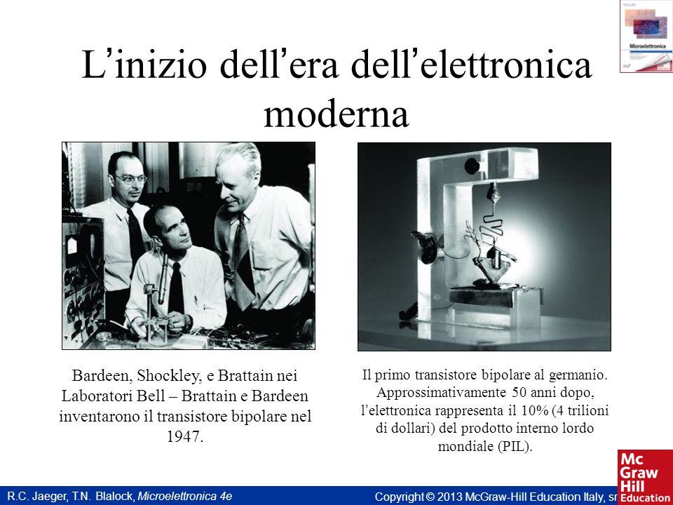 R.C. Jaeger, T.N. Blalock, Microelettronica 4e Copyright © 2013 McGraw-Hill Education Italy, srl L inizio dell era dell elettronica moderna Bardeen, S