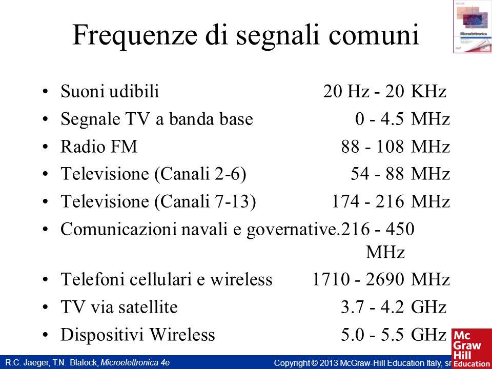 R.C. Jaeger, T.N. Blalock, Microelettronica 4e Copyright © 2013 McGraw-Hill Education Italy, srl Frequenze di segnali comuni Suoni udibili20 Hz - 20KH