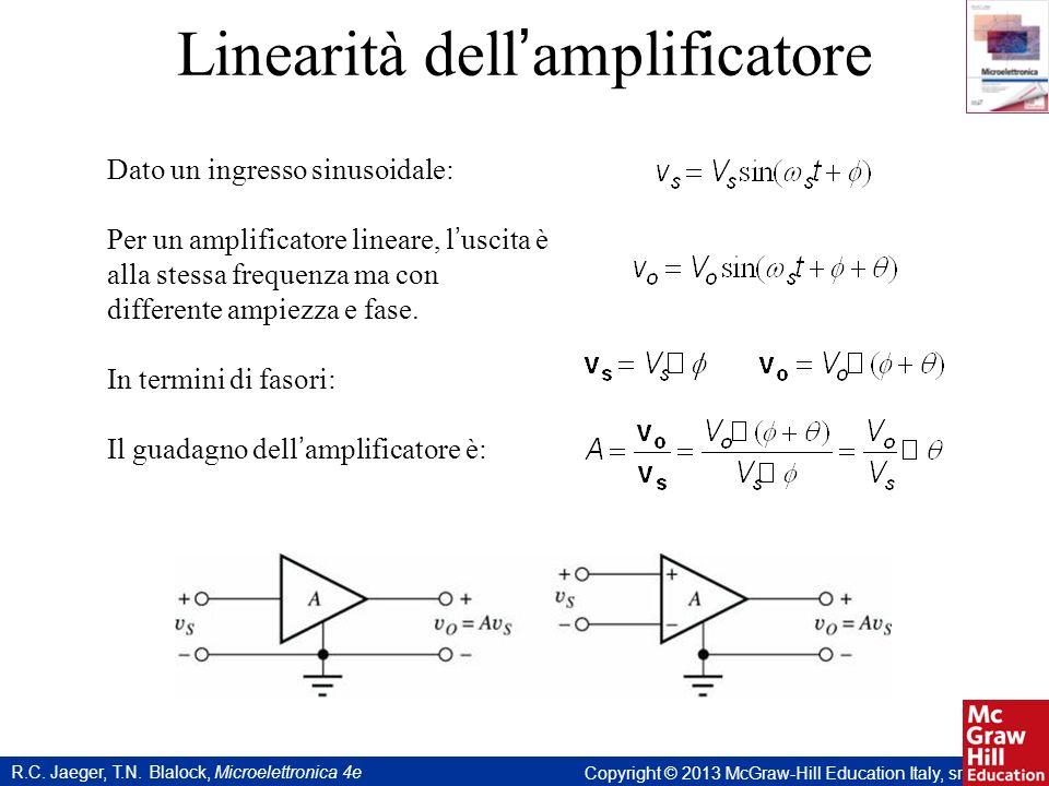 R.C. Jaeger, T.N. Blalock, Microelettronica 4e Copyright © 2013 McGraw-Hill Education Italy, srl Linearità dell amplificatore Dato un ingresso sinusoi