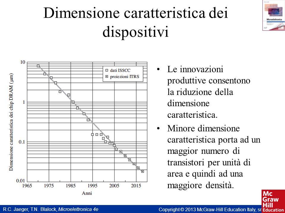 R.C. Jaeger, T.N. Blalock, Microelettronica 4e Copyright © 2013 McGraw-Hill Education Italy, srl Dimensione caratteristica dei dispositivi Le innovazi