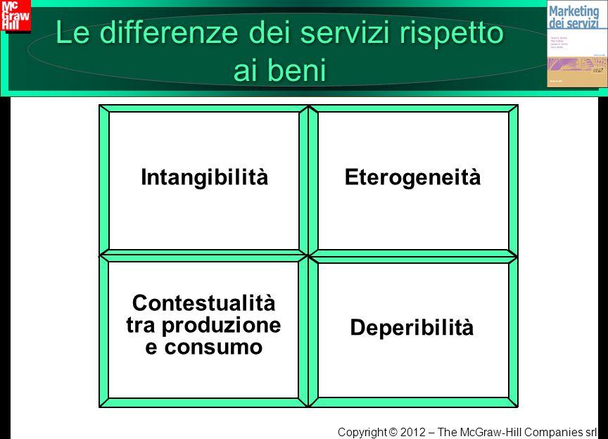 Copyright © 2012 – The McGraw-Hill Companies srl Le differenze dei servizi rispetto ai beni Intangibilità Deperibilità Contestualità tra produzione e