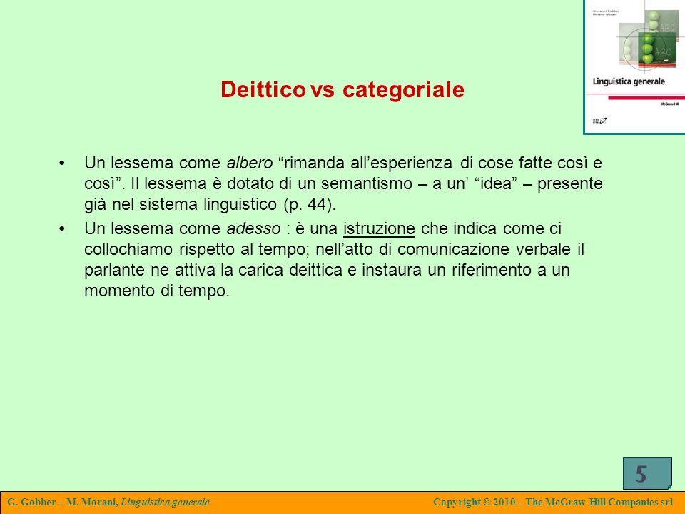G. Gobber – M. Morani, Linguistica generaleCopyright © 2010 – The McGraw-Hill Companies srl 5 Deittico vs categoriale Un lessema come albero rimanda a