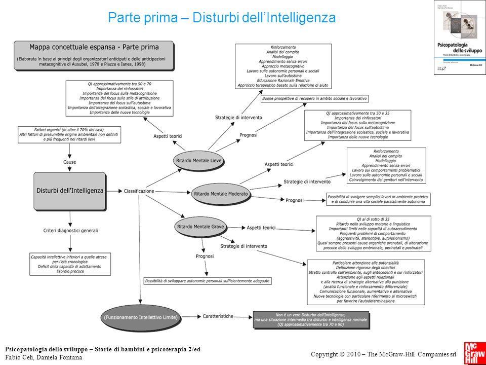 Psicopatologia dello sviluppo – Storie di bambini e psicoterapia 2/ed Fabio Celi, Daniela Fontana Copyright © 2010 – The McGraw-Hill Companies srl Par