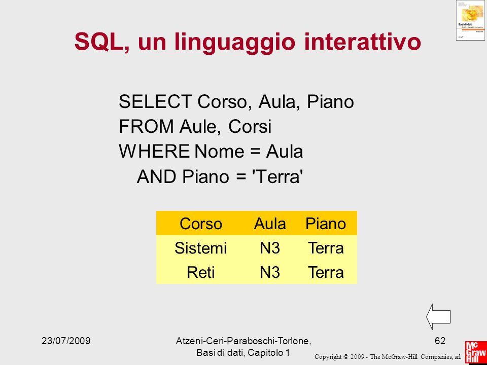Copyright © 2009 - The McGraw-Hill Companies, srl 23/07/2009Atzeni-Ceri-Paraboschi-Torlone, Basi di dati, Capitolo 1 62 SQL, un linguaggio interattivo
