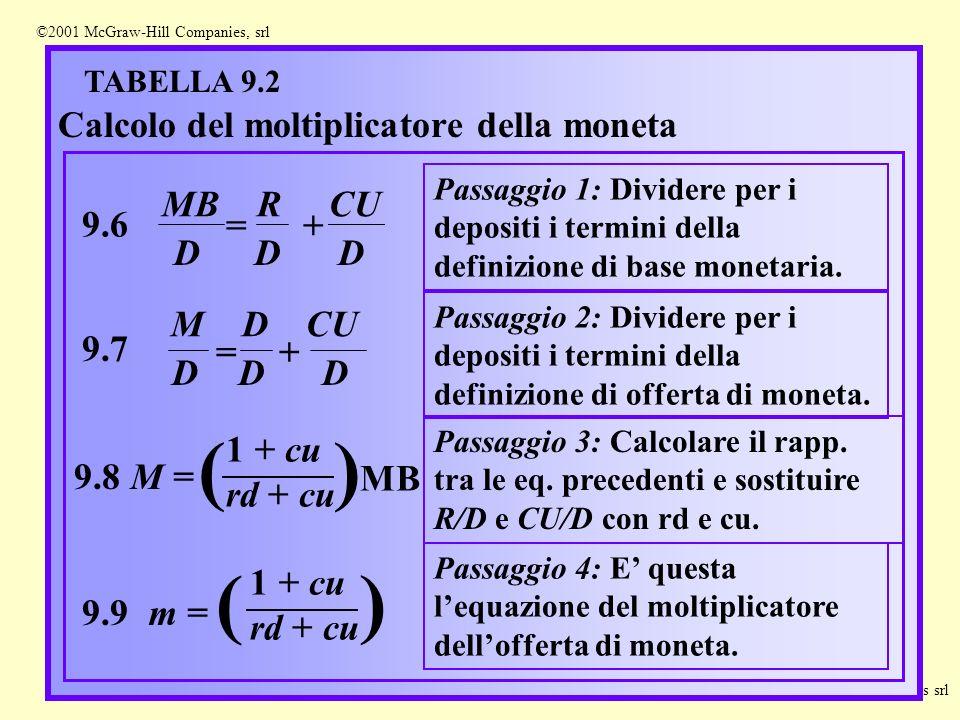 Copyright 2001 - The McGraw-Hill Companies srl 4 ©2001 McGraw-Hill Companies, srl Calcolo del moltiplicatore della moneta Passaggio 1: Dividere per i depositi i termini della definizione di base monetaria.