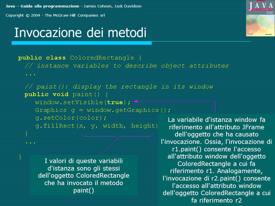 Java – Guida alla programmazione - James Cohoon, Jack Davidson Copyright © 2004 - The McGraw-Hill Companies srl Invocazione dei metodi La variabile d istanza window fa riferimento all attributo JFrame dell oggetto che ha causato l invocazione.