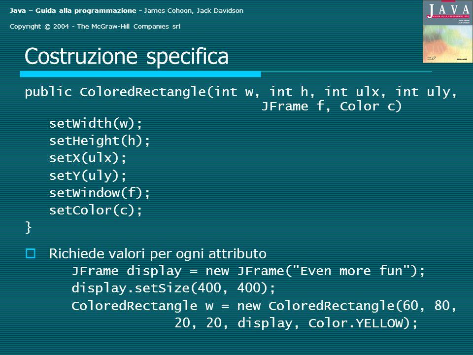 Java – Guida alla programmazione - James Cohoon, Jack Davidson Copyright © 2004 - The McGraw-Hill Companies srl Costruzione specifica public ColoredRe