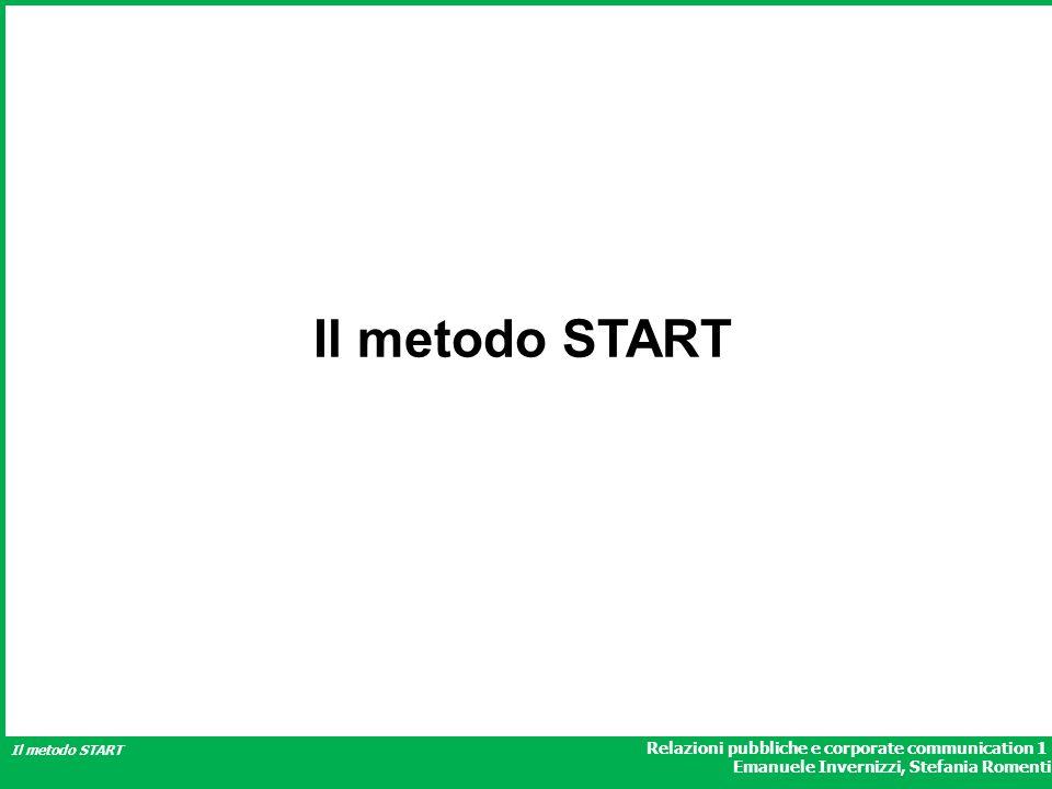 Relazioni pubbliche e corporate communication 1 Emanuele Invernizzi, Stefania Romenti Il metodo START