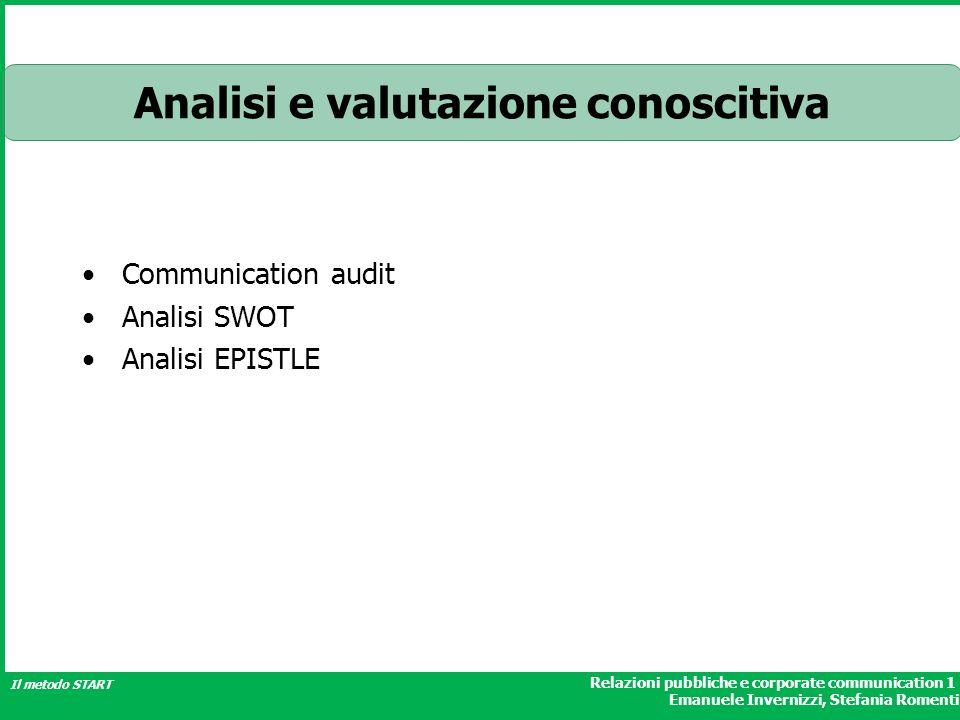 Relazioni pubbliche e corporate communication 1 Emanuele Invernizzi, Stefania Romenti Il metodo START Analisi e valutazione conoscitiva Communication