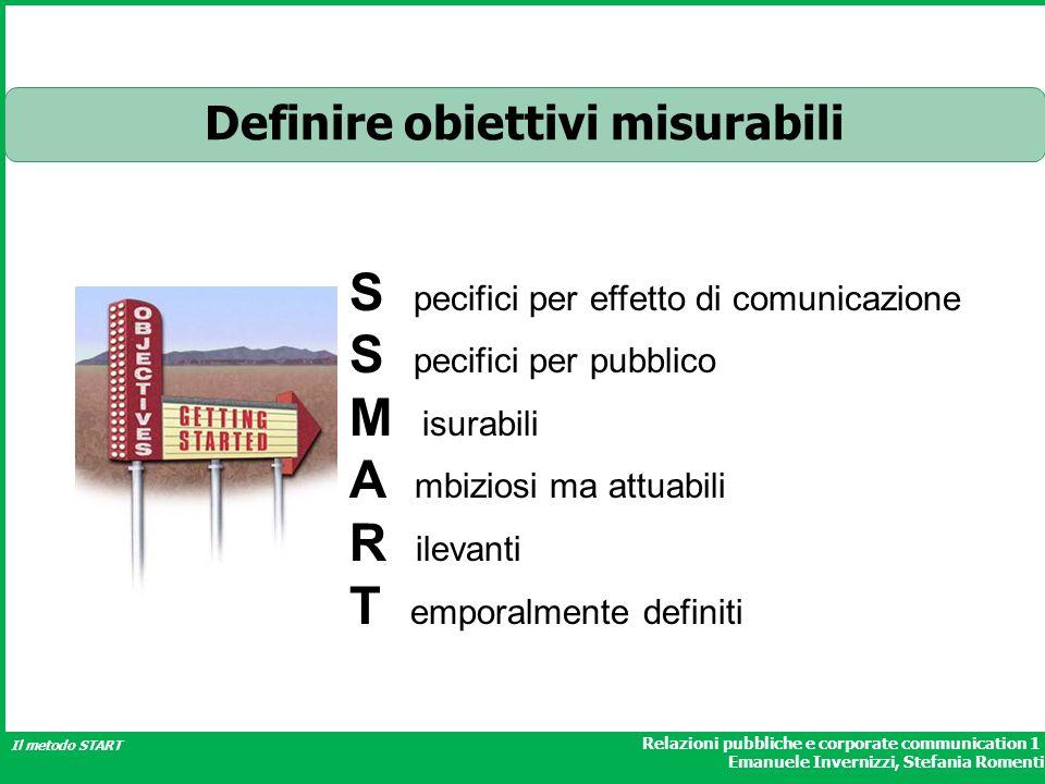 Relazioni pubbliche e corporate communication 1 Emanuele Invernizzi, Stefania Romenti Il metodo START Definire obiettivi misurabili S pecifici per eff