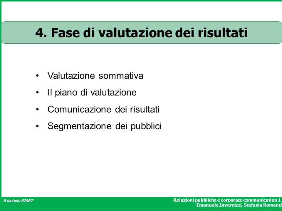 Relazioni pubbliche e corporate communication 1 Emanuele Invernizzi, Stefania Romenti Il metodo START Valutazione sommativa Il piano di valutazione Co