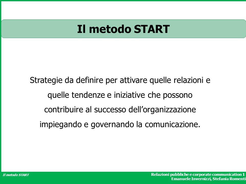 Relazioni pubbliche e corporate communication 1 Emanuele Invernizzi, Stefania Romenti Il metodo START Strategie da definire per attivare quelle relazi